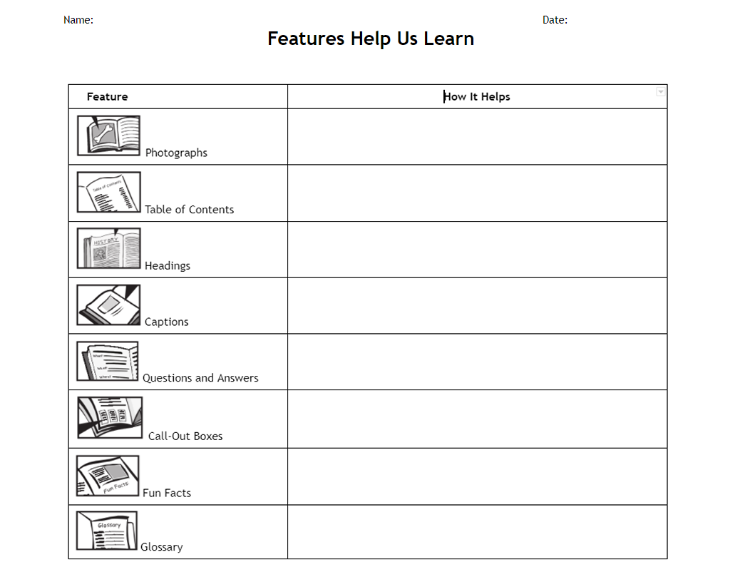 Features Help Us Learn
