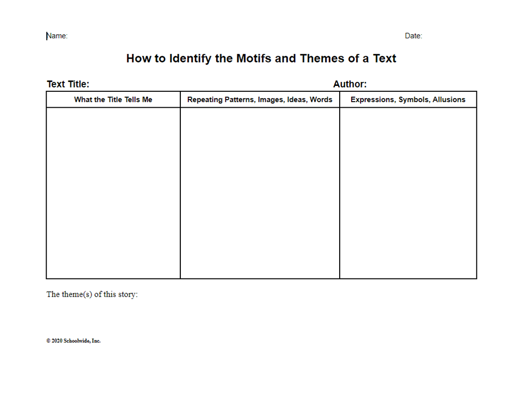 How to Identify the Motifs and Themes of a Text